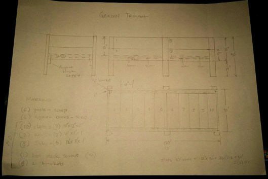 tAB - Raised Garden plans (1)